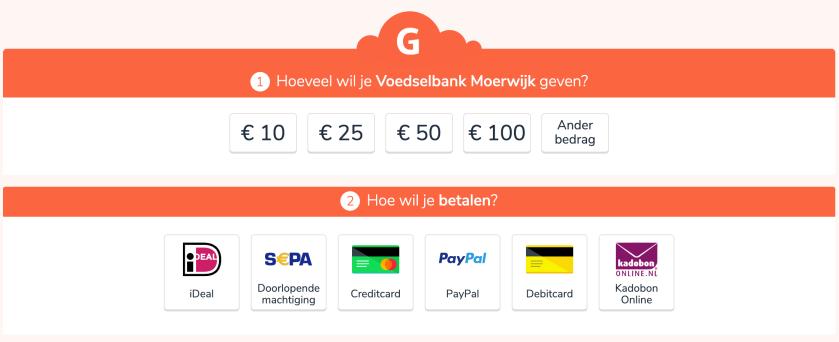 Geef en doneer aan de Voedselbank in Moerwijk Bettelies Westerbeek Neo de Bono